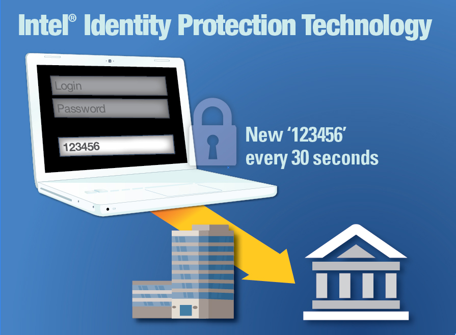 Current Version Plugin Intel® Identity Protection Technology